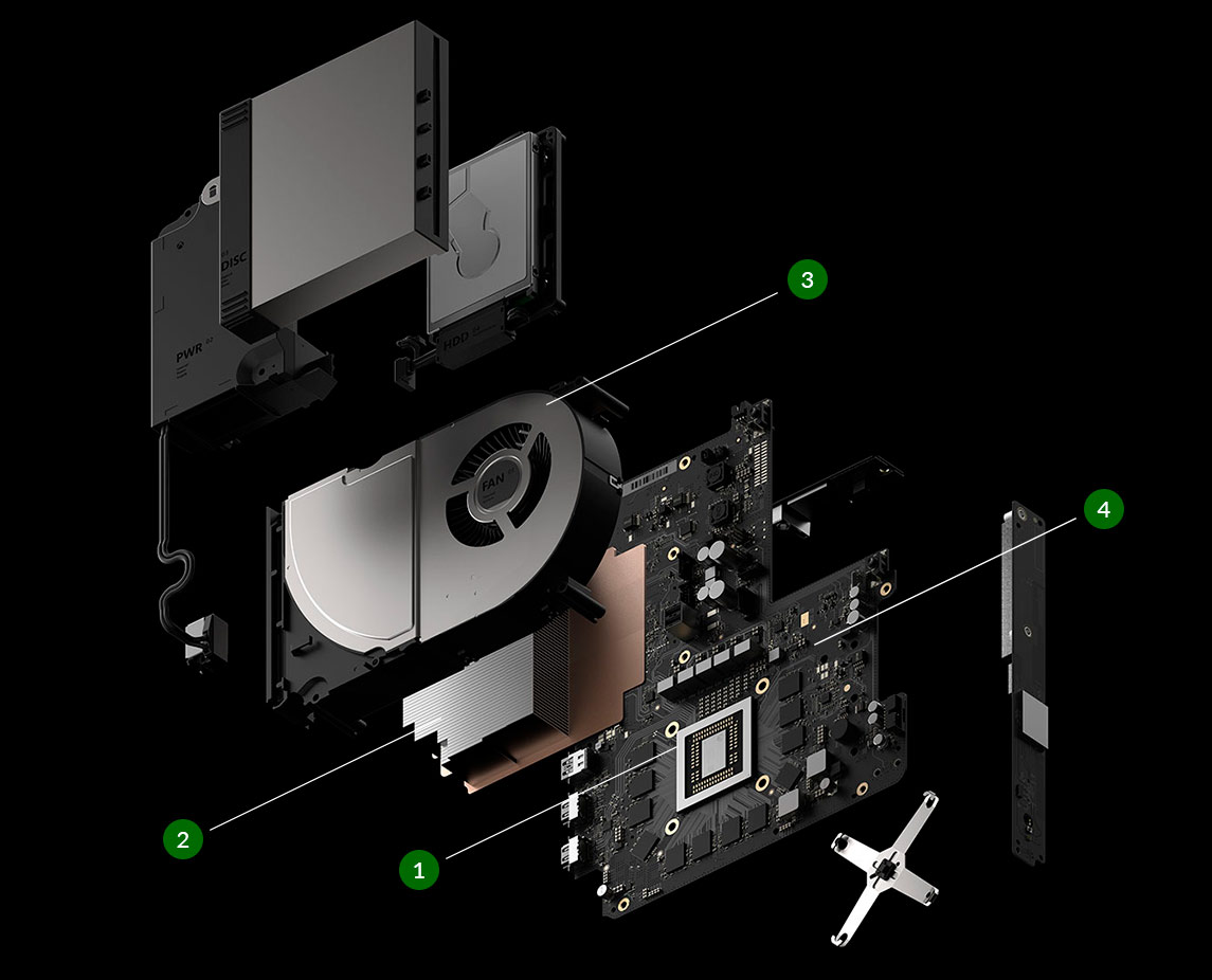 Compra Project Scorpio en GAME